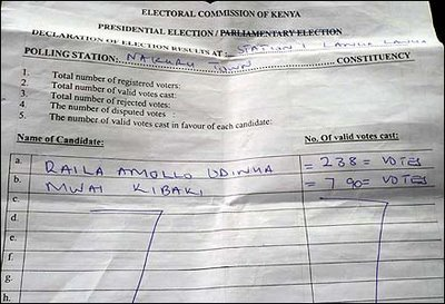 evidence of rigging