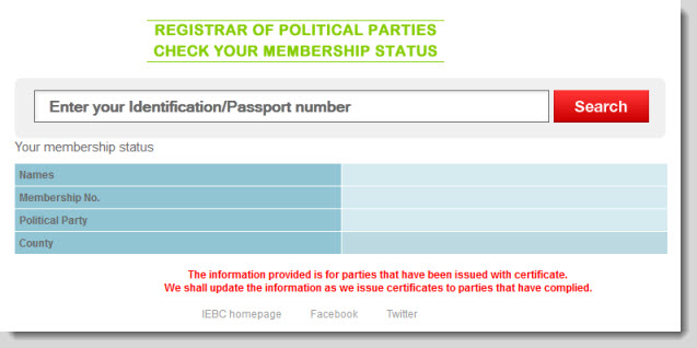Are You Registered Secretly in Any Political Party in Kenya?