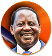 raila-icon-transparent